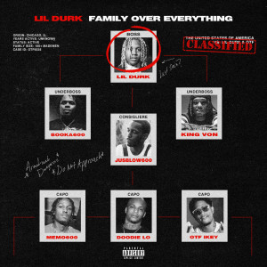 Album Family Over Everything from Only The Family
