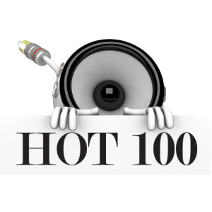 Album Ice (Originally By Kelly Rowland Feat. Lil Wayne) [Karaoke / Instrumental] - Single from HOT 100