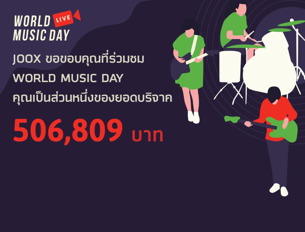 JOOX  ขอขอบคุณทุกยอดวิวกิจกรรม World Music Day