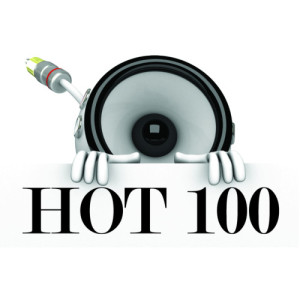 HOT 100的專輯Titanium (Originally By David Guetta Feat. Sia) [Instrumental]