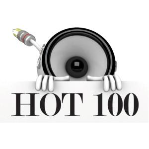 HOT 100的專輯Wicked Games (Originally By the Weeknd) [Karaoke / Instrumental] - Single