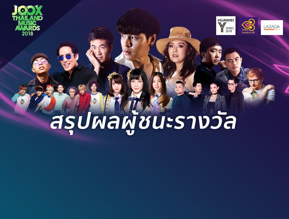 "The Toys กวาด 3 รางวัลใหญ่จากเวที ""JOOX Thailand Music Awards 2018""  เฌอปรางหลังน้ำตา ปลื้ม  'BNK48' คว้ารางวัล ""ศิลปินหน้าใหม่แห่งปี"" ไปครอง"
