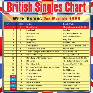 Album British Singles Chart - Week Ending 2 March 1956 from Various Artists