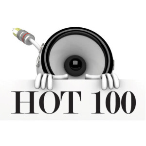 Album Guap (Originally By Big Sean) [Karaoke / Instrumental] - Single from HOT 100